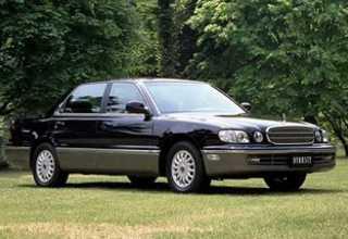 Hyundai Dynasty  Dynasty